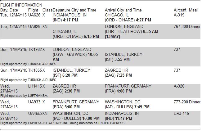 Zina itinerary