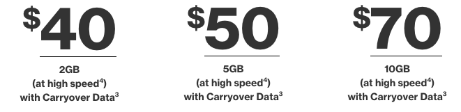 Verizon contract-free plans