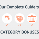 Guide to Earning Maximum Cash Back from Credit Card Category Bonuses