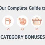 Credit Card Bonus Categories Post Image