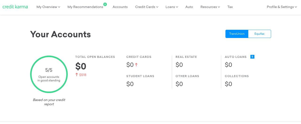 Credit Karma Accounts Page